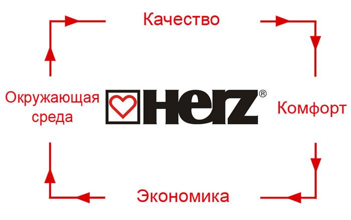 Herz-Energietechnik-Leitbild