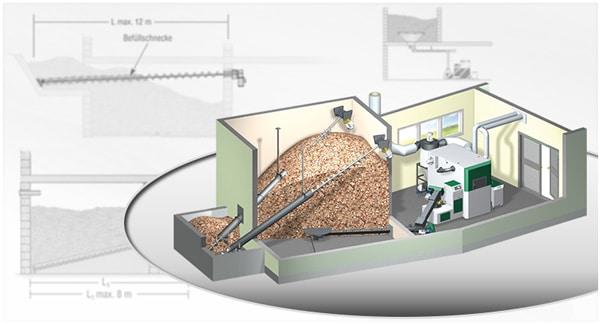 Техніка для паливосховищ і системи подачі