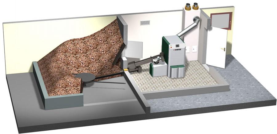 Raumaustragung über waagrechtes Federrührwerk mit Steigschnecke zur optimalen Lagerraumausnutzung