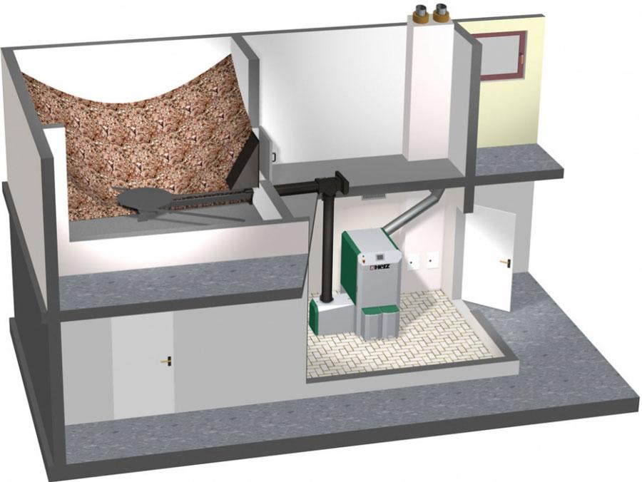 Lagerraum und Heizraum auf unterschiedlichem Niveau: Waagrechte Austragung mit Federrührwerk und Fallschacht.